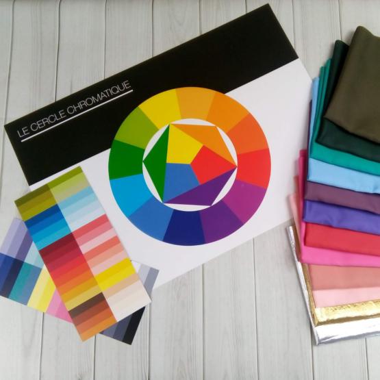 analyse de colorimétrie